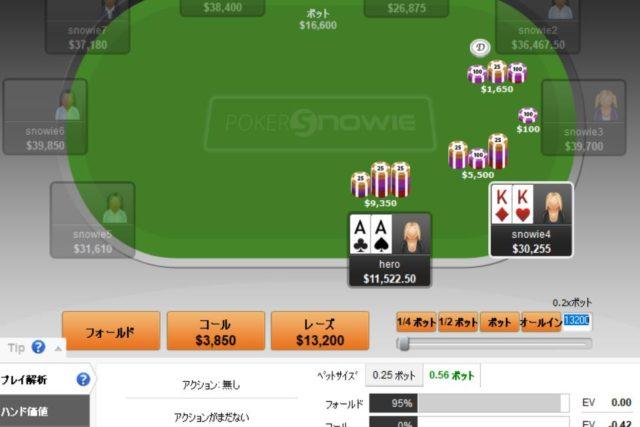 ポーカーKKフォールド